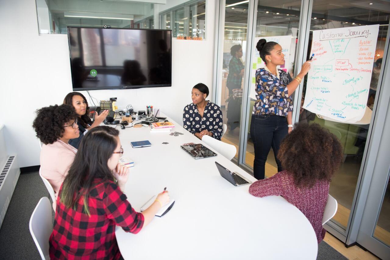 3 Tips para una Presentación de Trabajo en Inglés